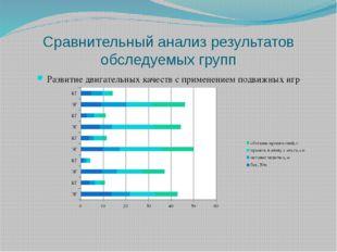 Сравнительный анализ результатов обследуемых групп Развитие двигательных каче