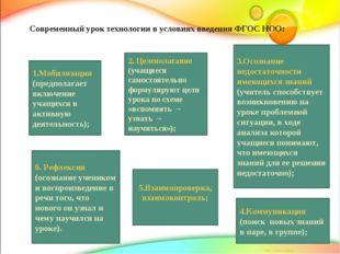 Современный урок технологии в условиях введения ФГОС НОО: 1.Мобилизация (пред