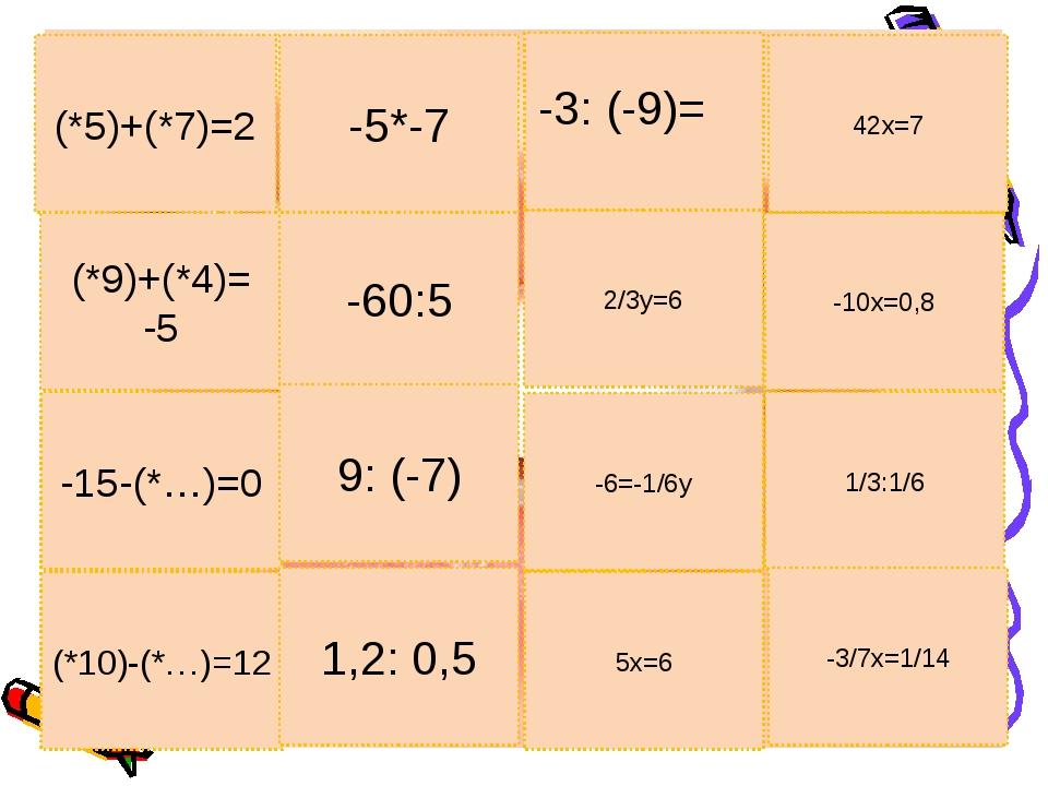 (*9)+(*4)= -5 -60:5 2/3у=6 -10х=0,8 -15-(*…)=0 9: (-7) -6=-1/6у 1/3:1/6 (*5)+...