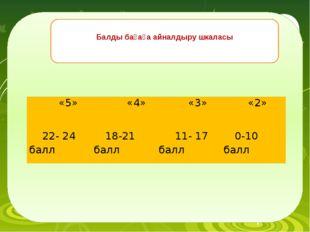 Балды бағаға айналдыру шкаласы «5» «4» «3» «2» 22- 24 балл 18-21 балл 11-17
