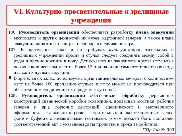 VI. Культурно-просветительные и зрелищные учреждения 106. Руководитель органи...