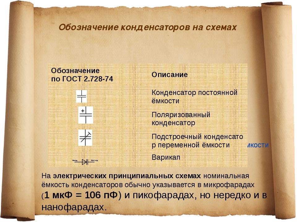 Обозначение конденсаторов на схемах Наэлектрических принципиальных схемахно...