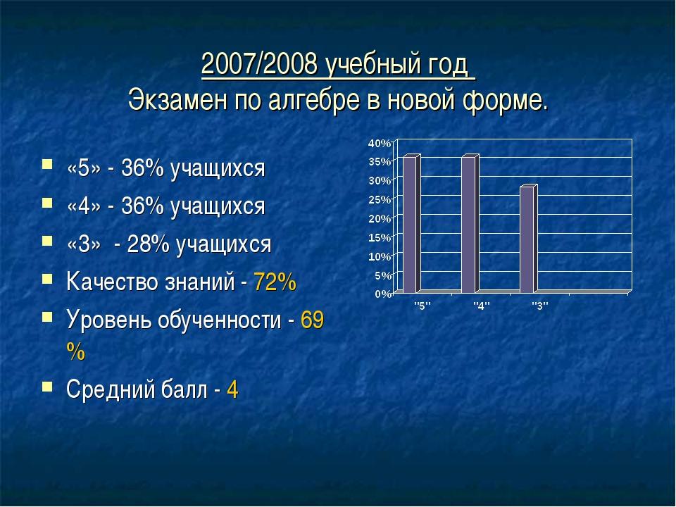 2007/2008 учебный год Экзамен по алгебре в новой форме. «5» - 36% учащихся «4...