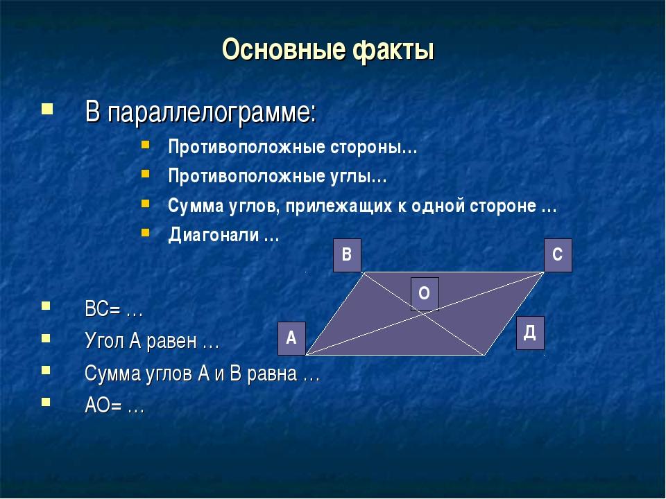 Основные факты В параллелограмме: Противоположные стороны… Противоположные уг...