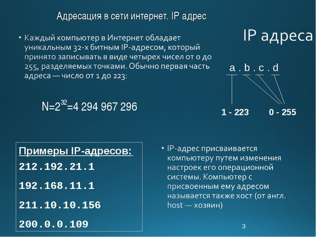 * Адресация в сети интернет. IP адрес N=232=4 294 967 296