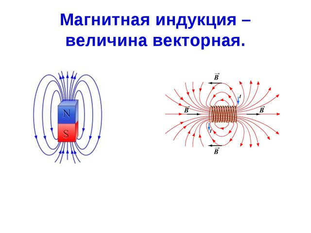 Магнитная индукция – величина векторная.