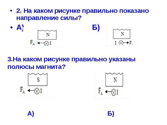 2. На каком рисунке правильно показано направление силы? А) Б) 3.На каком рис...