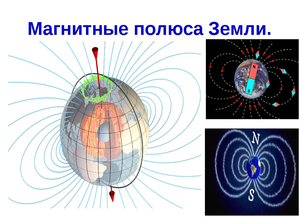Магнитные полюса Земли.