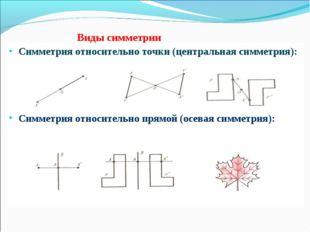Виды симметрии Симметрия относительно точки (центральная симметрия): Симметр