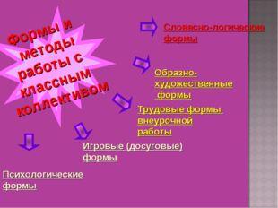 Формы и методы работы с классным коллективом Словесно-логические формы Образ