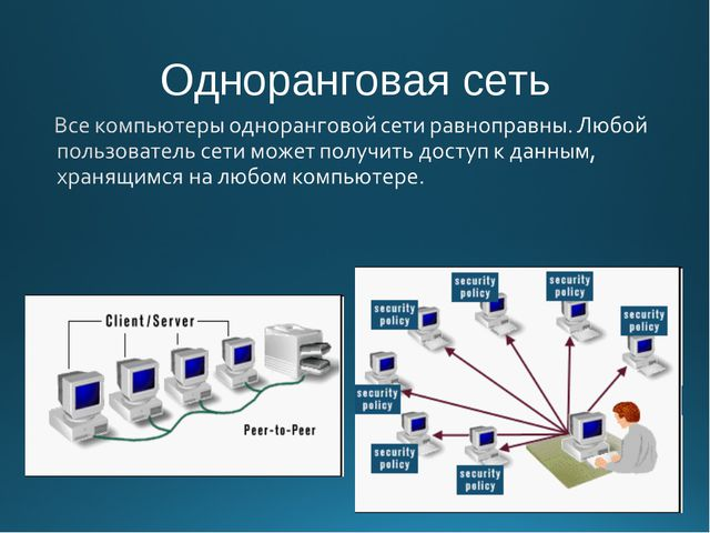 Одноранговая сеть