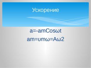Ускорение a=-amCosωt am=υmω=Aω2