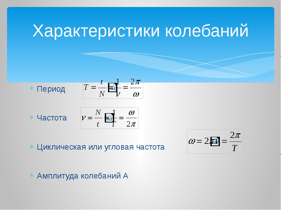 Период Частота Циклическая или угловая частота Амплитуда колебаний А Характер...