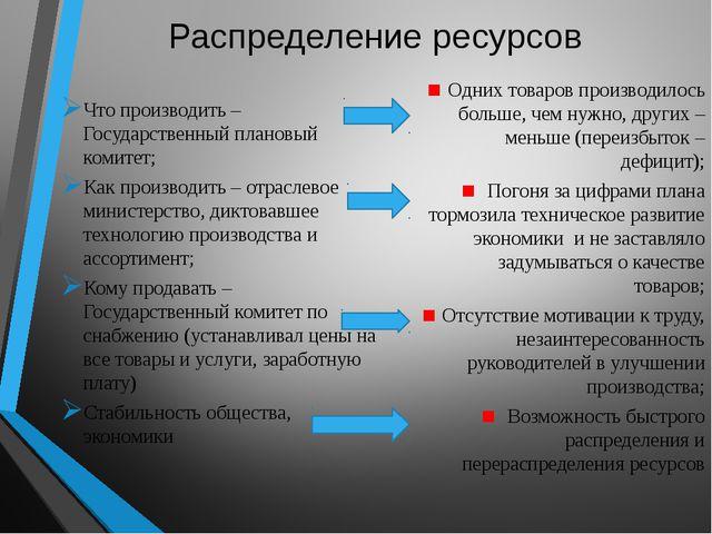 Распределение ресурсов Что производить – Государственный плановый комитет; Ка...