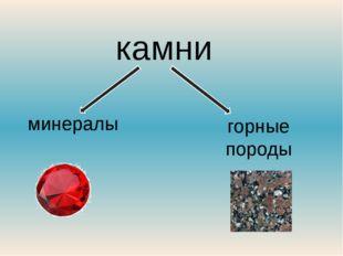 камни минералы горные породы