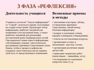 3 ФАЗА «РЕФЛЕКСИЯ»