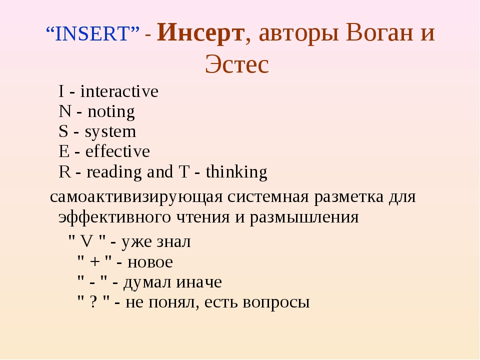 """INSERT"" - Инсерт, авторы Воган и Эстес I - interactive N - noting S - syst..."