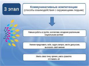 3 этап Коммуникативные компетенции (способы взаимодействия с окружающими люд