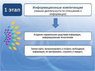 1 этап Информационные компетенции (навыки деятельности по отношению к информ