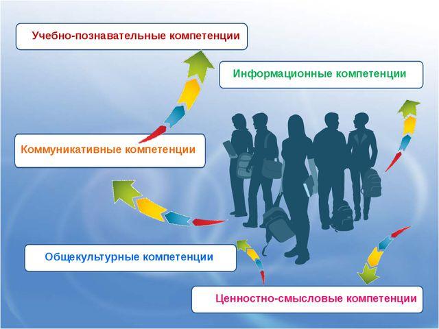 Учебно-познавательные компетенции Информационные компетенции Общекультурные к...