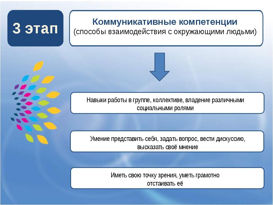 3 этап Коммуникативные компетенции (способы взаимодействия с окружающими люд...