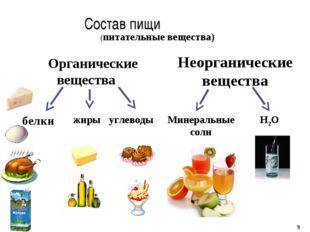 Состав пищи Органические вещества Неорганические вещества белки жиры углевод