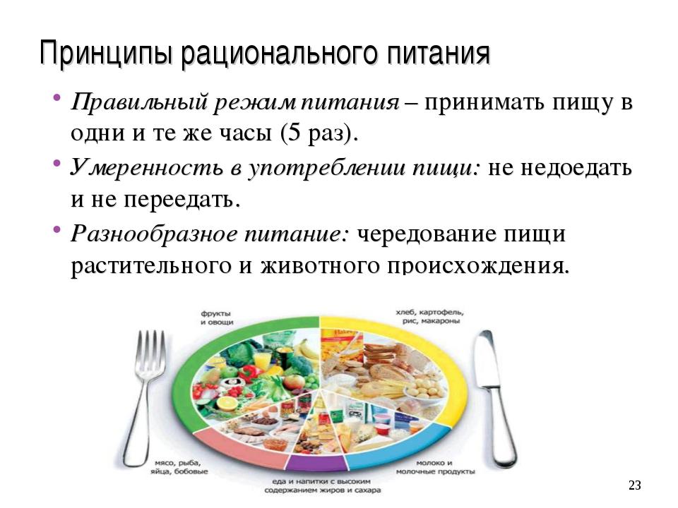 Принципы рационального питания Правильный режим питания – принимать пищу в од...