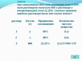 Задача. При смешивании 40%-ного раствора соли с 10%-ным раствором получили 80