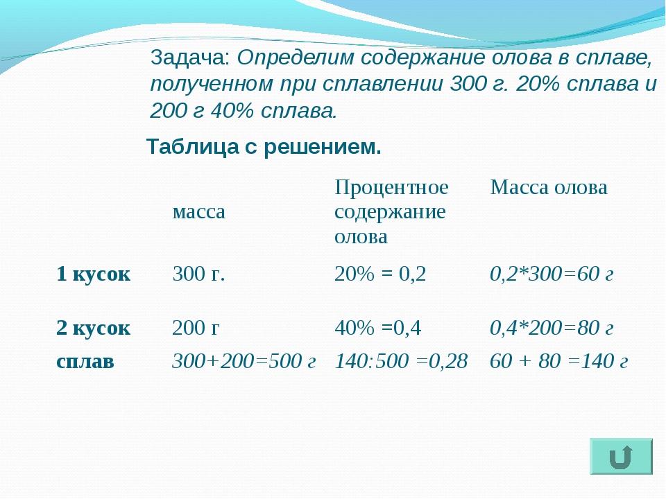 Задача: Определим содержание олова в сплаве, полученном при сплавлении 300 г....