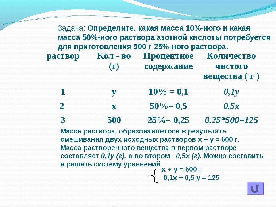 Задача: Определите, какая масса 10%-ного и какая масса 50%-ного раствора азот...