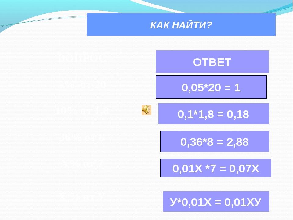 КАК НАЙТИ? ОТВЕТ 0,05*20 = 1 0,1*1,8 = 0,18 0,36*8 = 2,88 0,01Х *7 = 0,07Х У*...