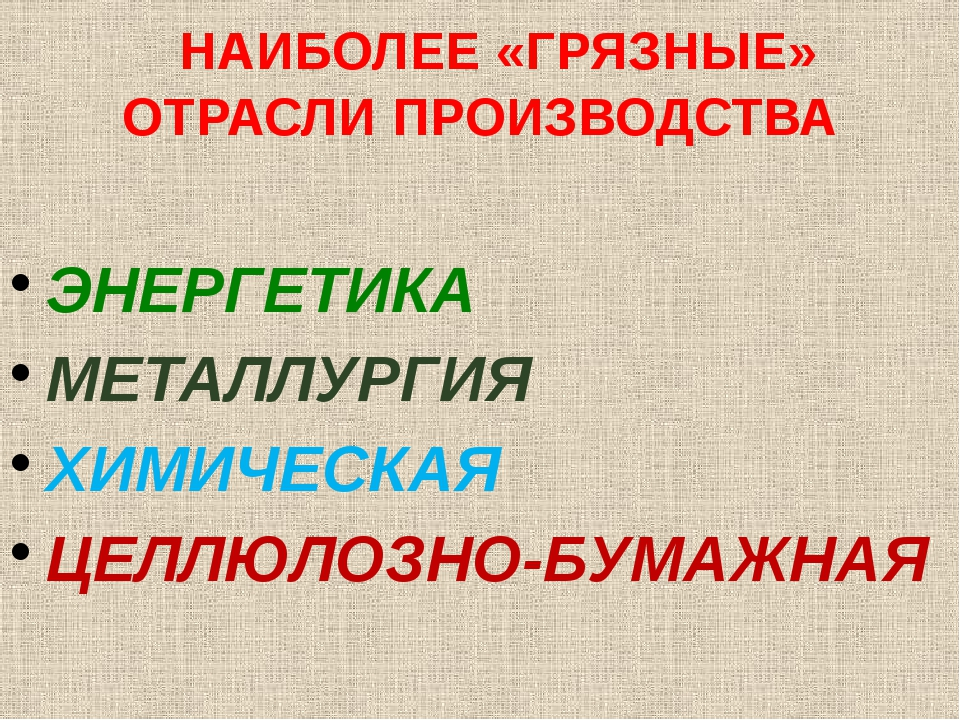 НАИБОЛЕЕ «ГРЯЗНЫЕ» ОТРАСЛИ ПРОИЗВОДСТВА ЭНЕРГЕТИКА МЕТАЛЛУРГИЯ ХИМИЧЕСКАЯ ЦЕ...