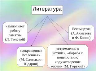 Литература «выполняет работу памяти» (Л. Толстой) «сокращенная Вселенная» (М.