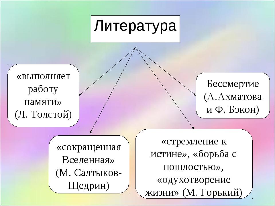 Литература «выполняет работу памяти» (Л. Толстой) «сокращенная Вселенная» (М....