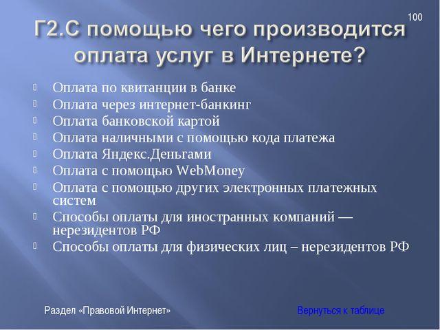 Оплата по квитанции в банке Оплата через интернет-банкинг Оплата банковской к...