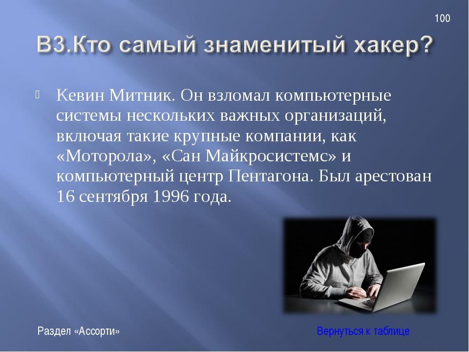 Кевин Митник. Он взломал компьютерные системы нескольких важных организаций,...