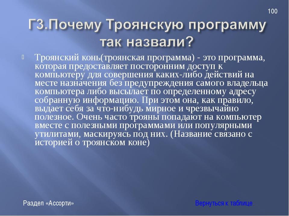 Троянский конь(троянская программа) - это программа, которая предоставляет по...
