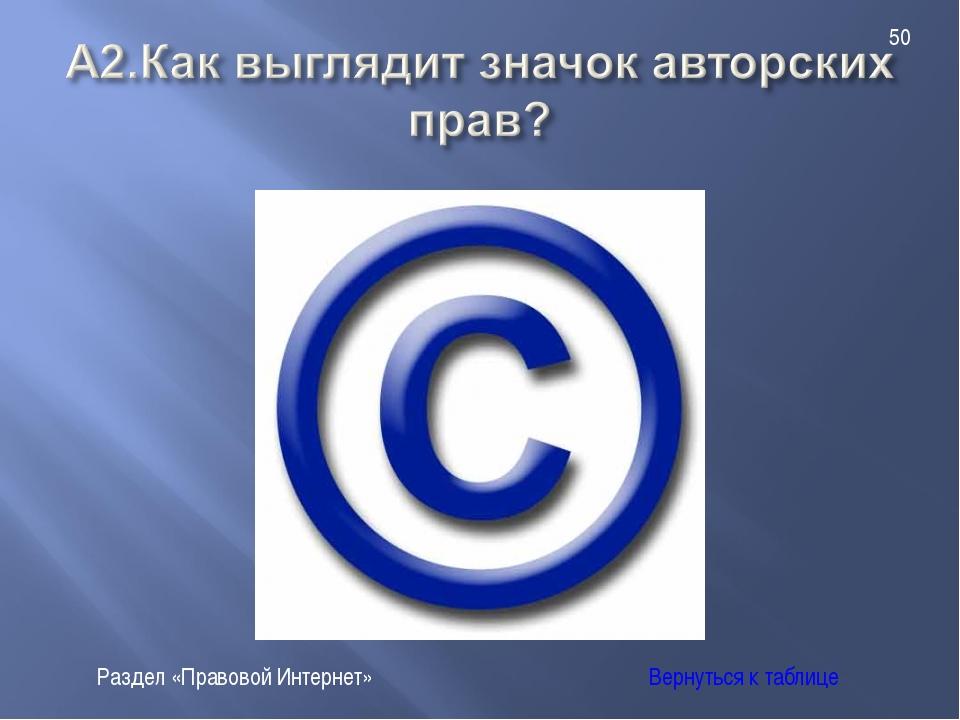 Раздел «Правовой Интернет» 50 Вернуться к таблице