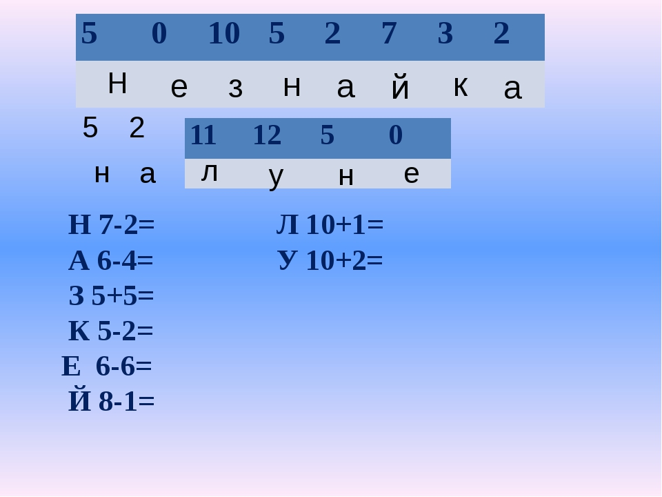 Н 7-2= Л 10+1= А 6-4= У 10+2= З 5+5= К 5-2= Е 6-6= Й 8-1= Н е з н а й к а...