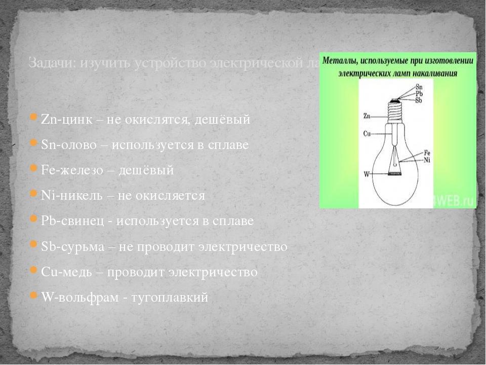 Zn-цинк – не окислятся, дешёвый Sn-олово – используется в сплаве Fe-железо –...