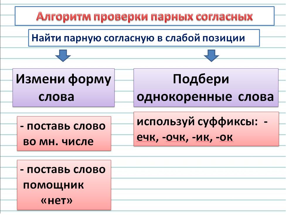 C:\Users\tdubinina\Desktop\Безымянный.png