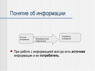 Понятие об информации При работе с информацией всегда есть источник информаци