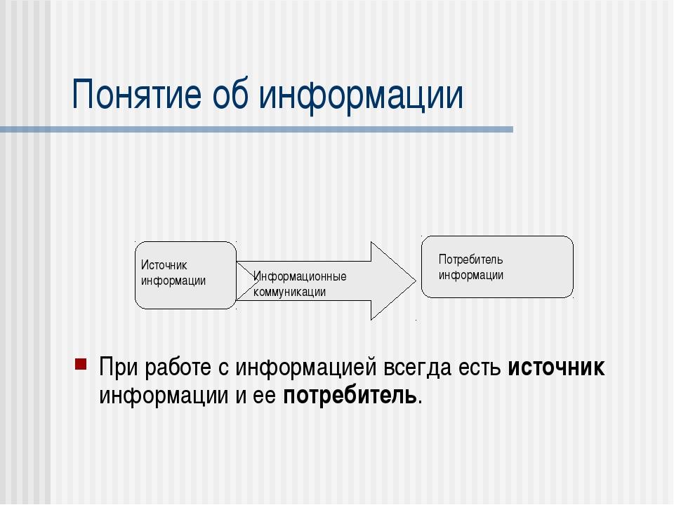 Понятие об информации При работе с информацией всегда есть источник информаци...