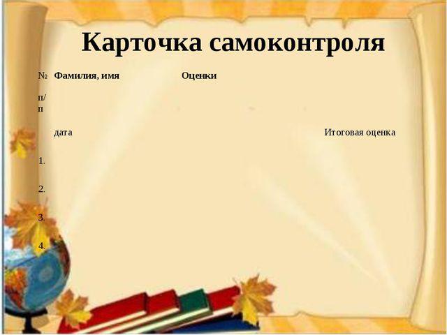Карточка самоконтроля № п/пФамилия, имя Оценки  датаИтоговая оценка...
