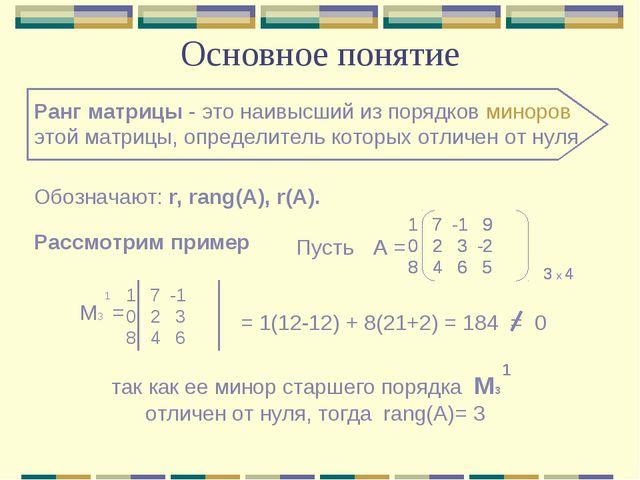 Основное понятие Ранг матрицы- это наивысший из порядков миноров этой матриц...