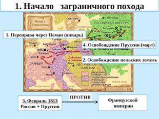1. Начало заграничного похода 1. Переправа через Неман (январь) 2. Освобожден