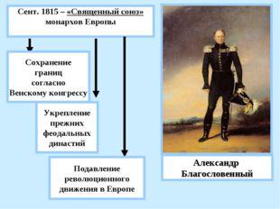 Александр Благословенный Сент. 1815 – «Священный союз» монархов Европы Сохран