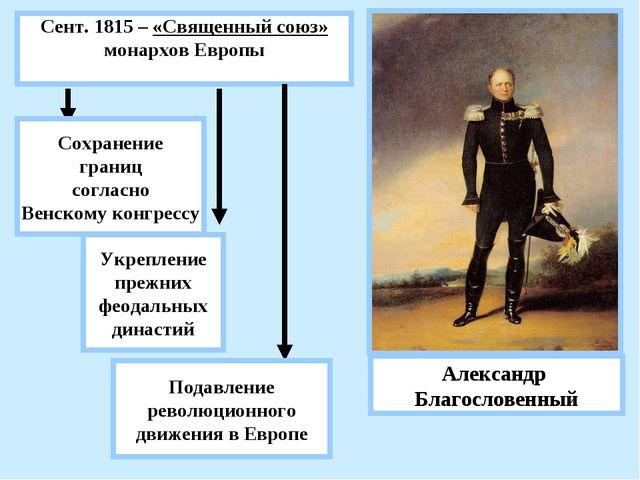 Александр Благословенный Сент. 1815 – «Священный союз» монархов Европы Сохран...