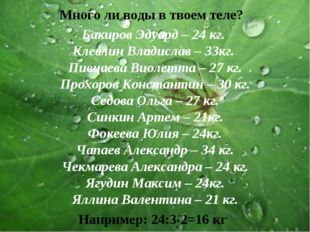 Бакиров Эдуард – 24 кг. Клевлин Владислав – 33кг. Пивцаева Виолетта – 27 кг.
