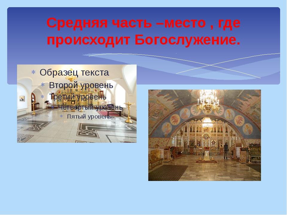 Средняя часть –место , где происходит Богослужение.